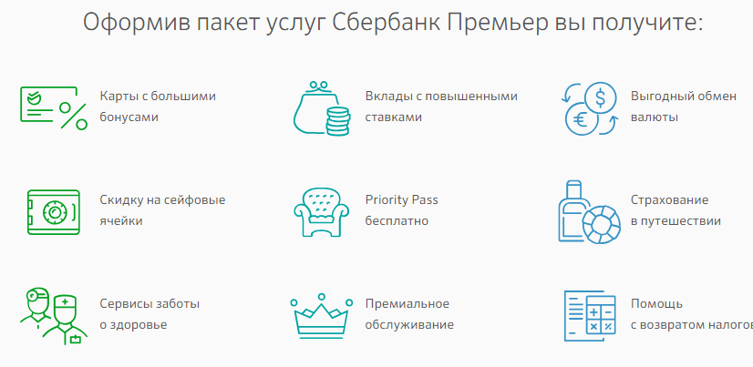 Пакет услуг Премьер - список привелегий