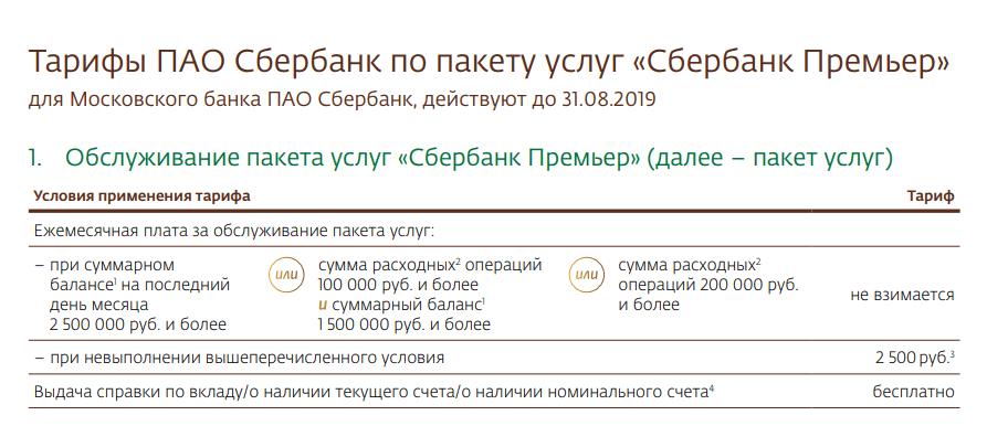 Премьер Сбербанк бесплатно