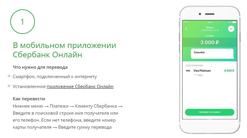 Переводы с помощью мобильного приложения Сбербанка