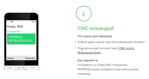 СМС для операций в Сбербанке