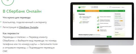 Карточные переводы в Сбербанк Онлайн