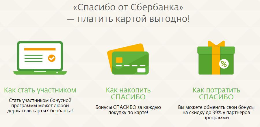 Преимущества бонусов Сбербанка