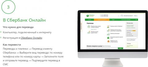 Сбербанк Онлайн для переводов на карту по телефону