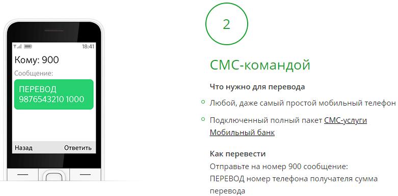 СМС команда для перевода на карту Сбербанка