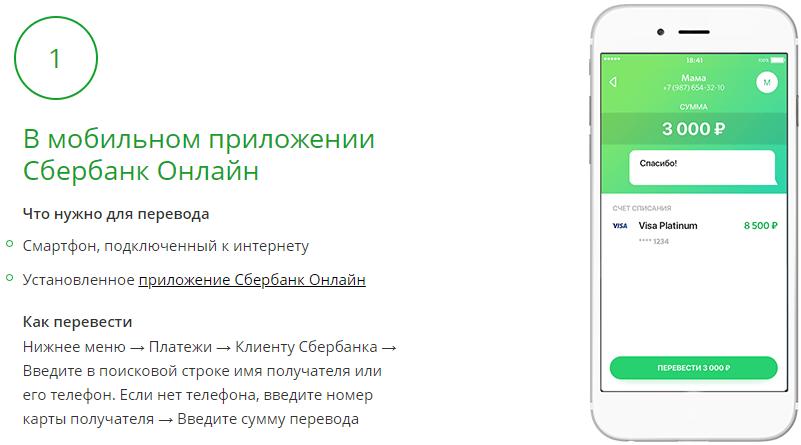 Мобильное приложение для перечисления денег на карту Сбербанка