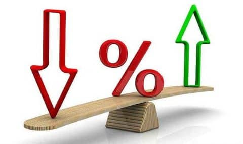 Влияние процентной ставки на рынок
