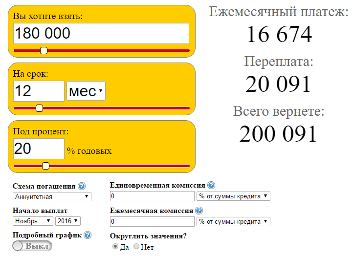 Московский банк оформить заявку на кредит