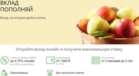 Обзор вклада Пополняй Сбербанка