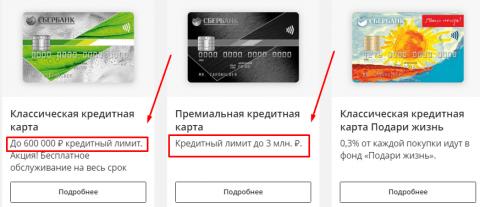 Размер кредитного лимита в Сбербанке