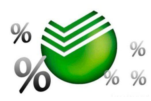 Главное про Сбербанк вклад Управляй, его условия и проценты