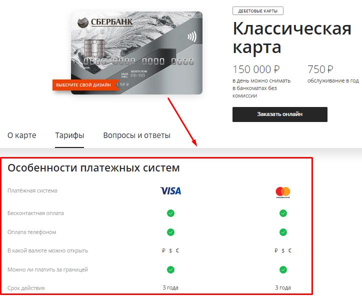 Классическая валютная карта Сбербанка