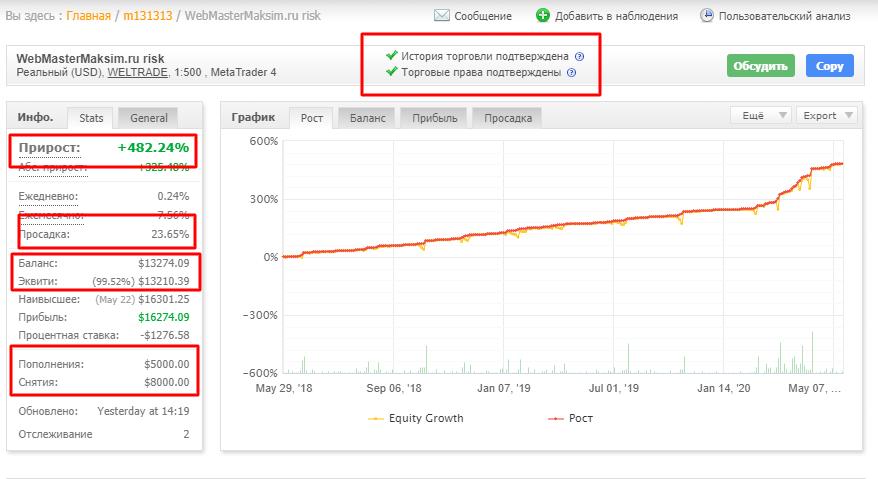 Форекс сигналы онлайн myfxbook мониторинг в реальном времени